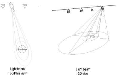 Drawing Light Beam Representations
