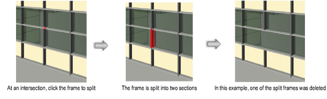 Splitting Curtain Wall Frames