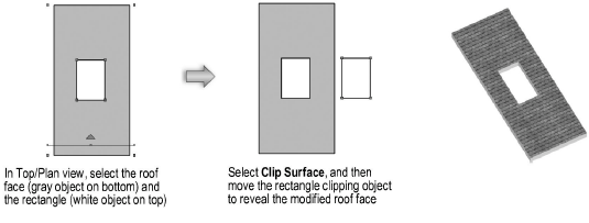 Clip Surface