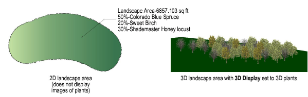 Creating Landscape Areas