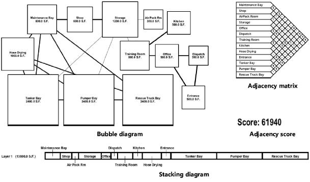 Programming Studies